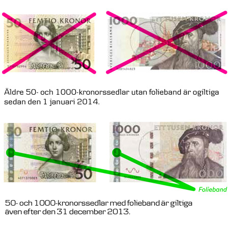 Forex valuta avgift